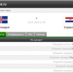 Прогноз на матч Исландия-Хорватия 26.06.2018