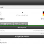 Прогноз на матч Южная Корея-Германия 27.06.2018