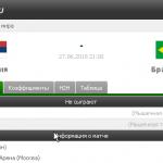 Прогноз на матч Сербия-Бразилия 27.06.2018