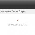 Прогноз на матч Бельгия-Россия 29.06.2018