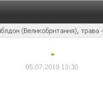 Прогноз на матч Кукушкин-Надаль 05.07.2018