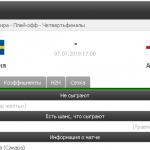 Прогноз на матч Швеция-Англия 07.07.2018