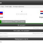 Прогноз на матч Россия-Хорватия 07.07.2018