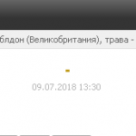 Прогноз на матч Дель Потро-Симон 09.08.2018