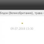 Прогноз на матч Федерер-Маннарино 09.07.2018