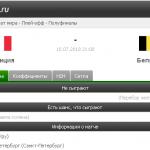 Прогноз на матч Франция-Бельгия 10.07.2018
