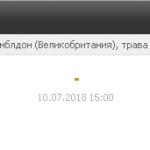 Прогноз на матч Касаткина-Кербер 10.08.2018