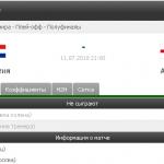 Прогноз на матч Хорватия-Англия 11.07.2018