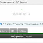 Прогноз на матч Селтик-Алашкерт 18.07.2018
