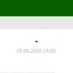 Прогноз на матч Краснодар-Спартак Москва 18.08.2018