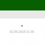 Прогноз на матч Ахмат-Уфа 02.09.2018