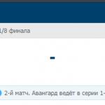 Прогноз на матч Авангард-Ак Барс 27.02.2019