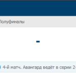 Прогноз на матч Салават Юлаев-Авангард 04.04.2019