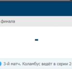 Прогноз на матч Коламбус-Тампа-Бэй 15.04.2019