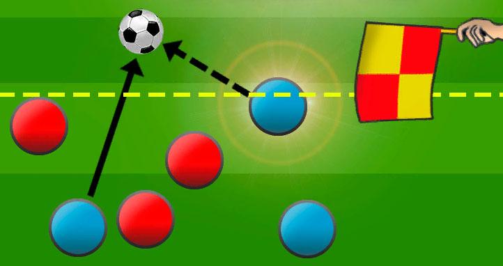 Ставки на офсайды в футболе