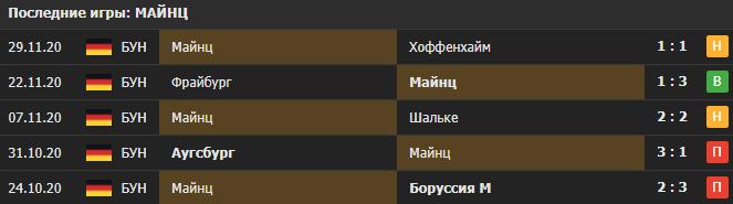 Прогноз на матч Арминия - Майнц