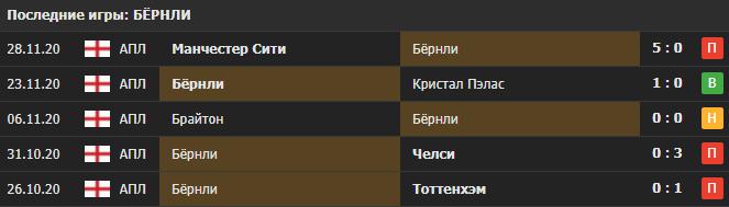 Прогнозы на матч Бернли - Эвертон