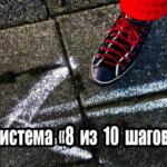 Система «8 из 10 шагов» в ставках на спорт