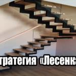 Стратегия ставок «Лесенка»